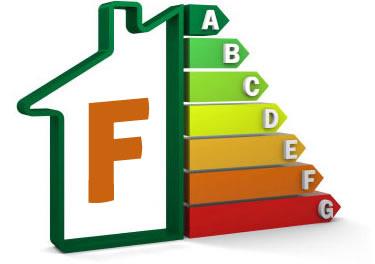 Energy Rating: F